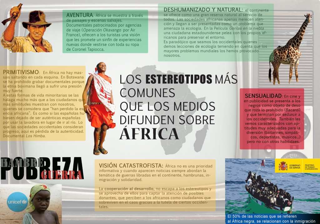 africa copy